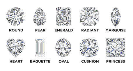 diamond guide diamond types cuts and quality diamondere