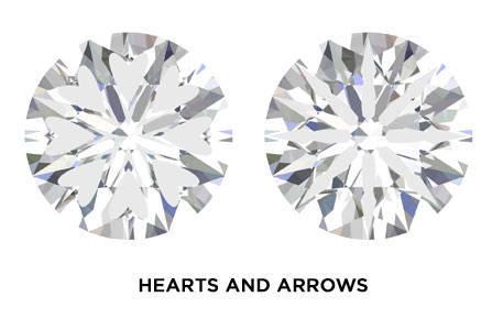 Diamond Guide | Diamond Types, Cuts and Quality | Diamondere